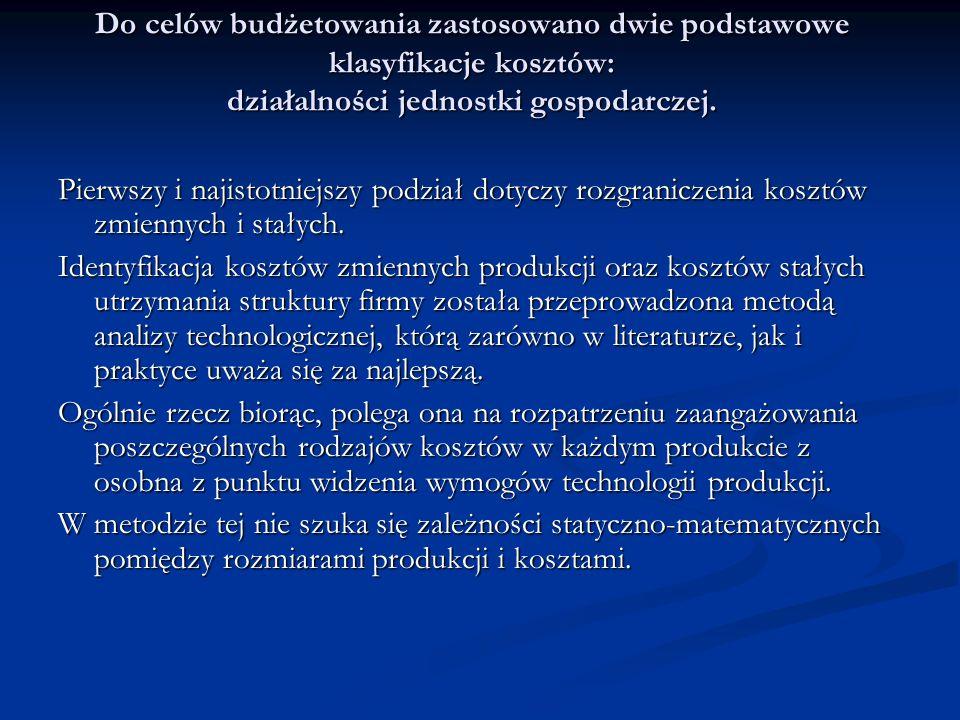 Do celów budżetowania zastosowano dwie podstawowe klasyfikacje kosztów: działalności jednostki gospodarczej.