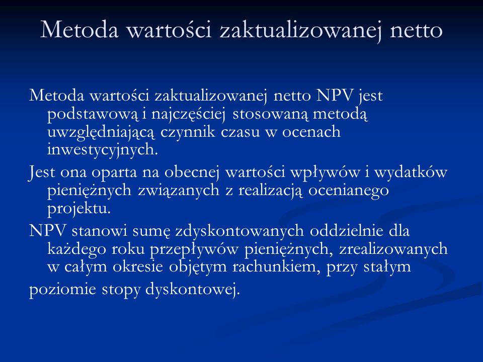 Metoda wartości zaktualizowanej netto
