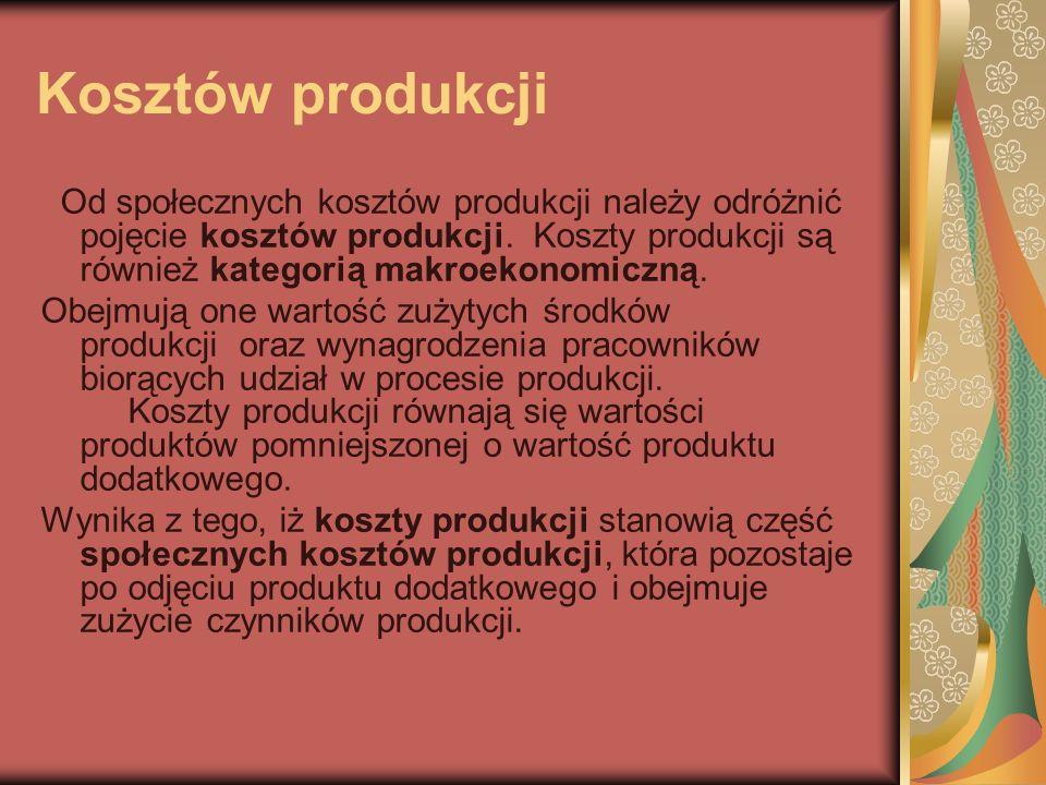 Kosztów produkcji