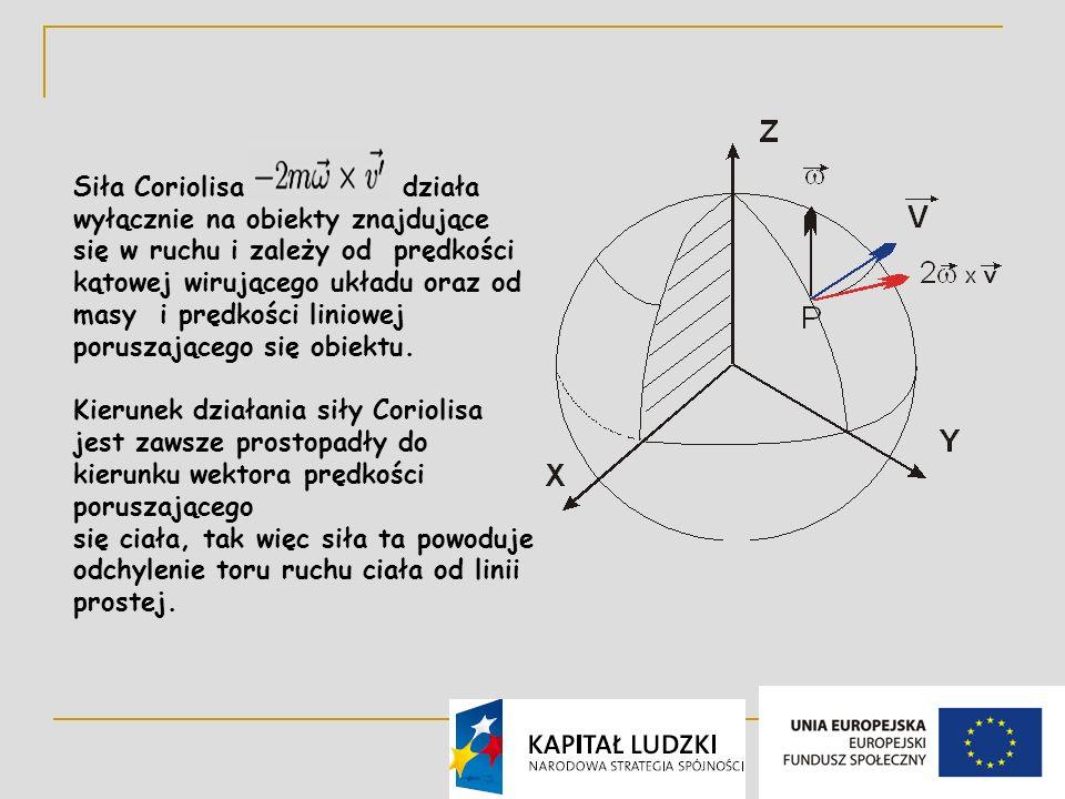 Siła Coriolisa działa wyłącznie na obiekty znajdujące się w ruchu i zależy od prędkości kątowej wirującego układu oraz od masy i prędkości liniowej poruszającego się obiektu.