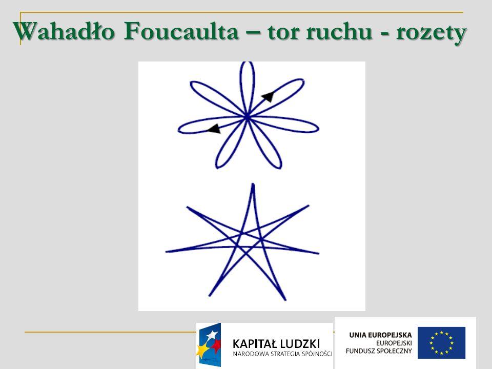 Wahadło Foucaulta – tor ruchu - rozety