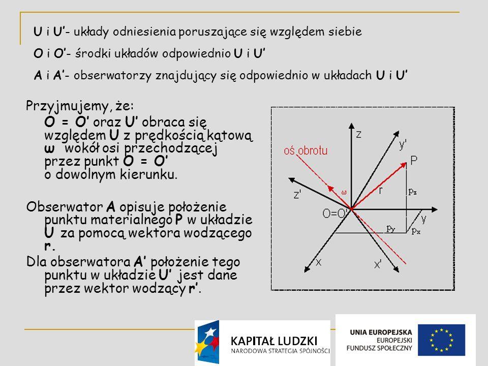 U i U'- układy odniesienia poruszające się względem siebie