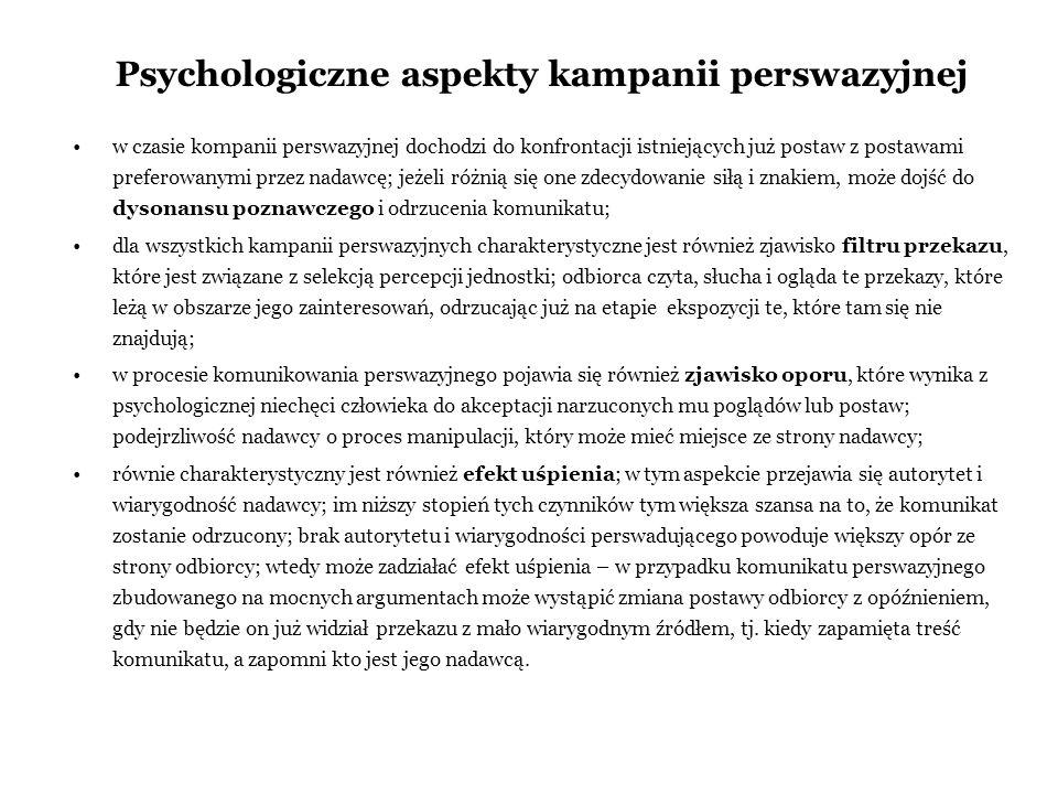 Psychologiczne aspekty kampanii perswazyjnej