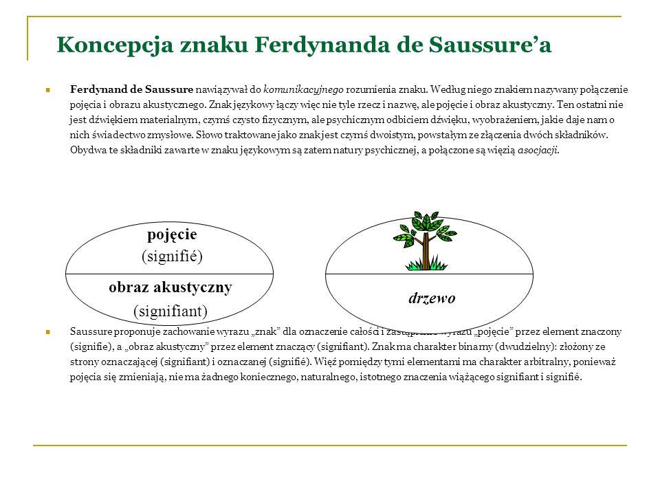 Koncepcja znaku Ferdynanda de Saussure'a