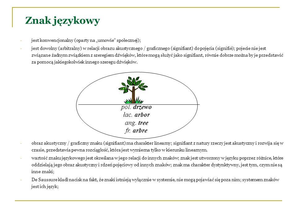 Znak językowy pol. drzewo łac. arbor ang. tree fr. arbre