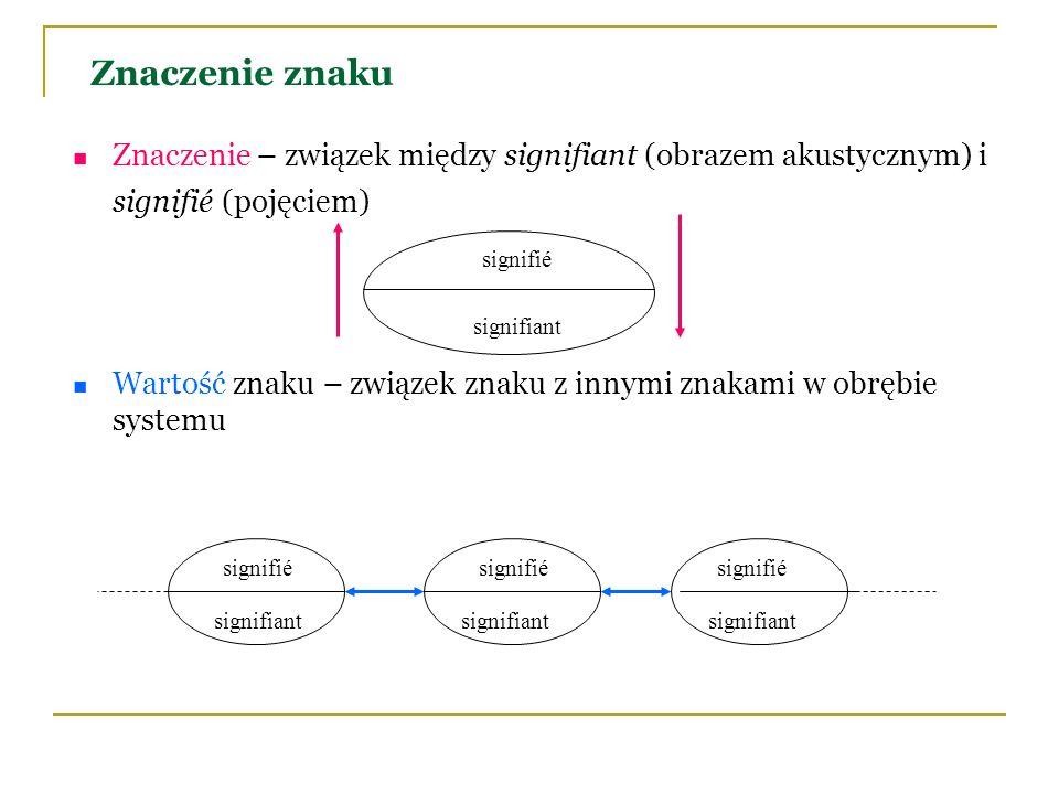 Znaczenie znaku Znaczenie – związek między signifiant (obrazem akustycznym) i signifié (pojęciem)
