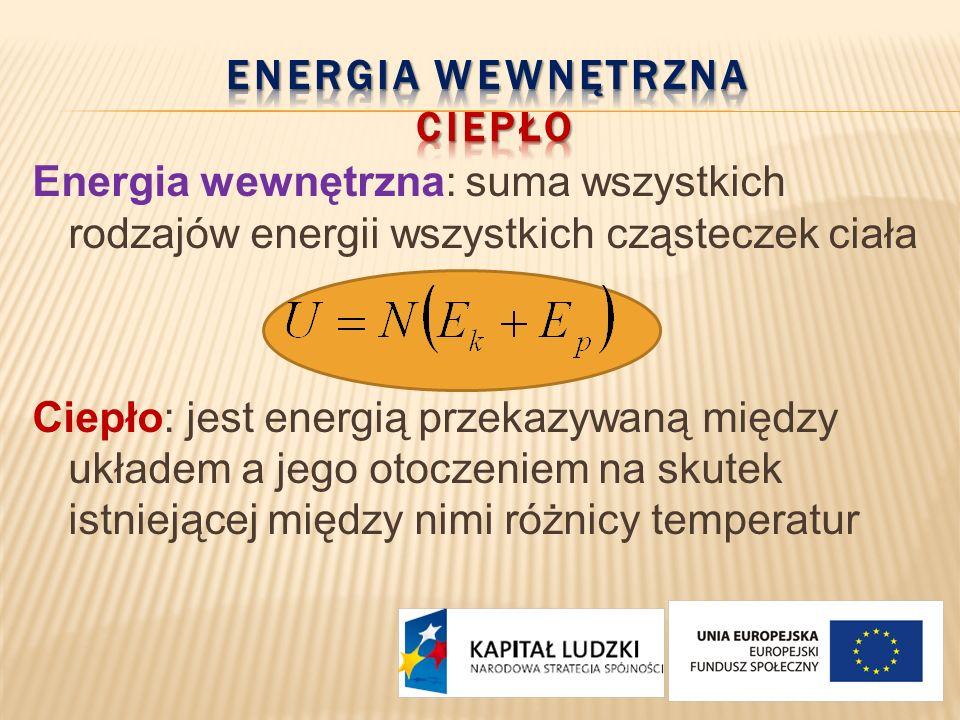 Energia wewnętrzna ciepło