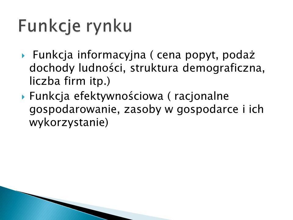 Funkcje rynku Funkcja informacyjna ( cena popyt, podaż dochody ludności, struktura demograficzna, liczba firm itp.)