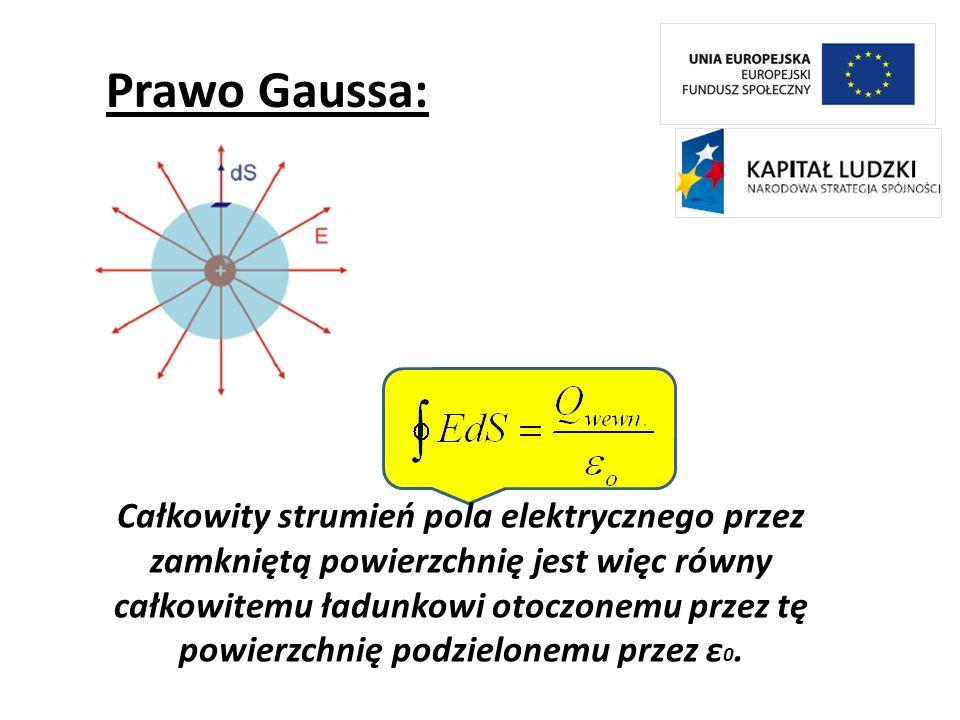 Prawo Gaussa: Całkowity strumień pola elektrycznego przez zamkniętą powierzchnię jest więc równy.