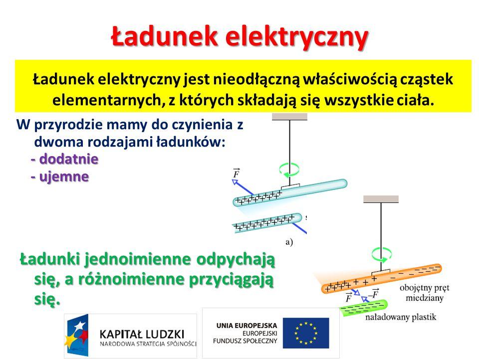 Ładunek elektryczny Ładunek elektryczny jest nieodłączną właściwością cząstek elementarnych, z których składają się wszystkie ciała.