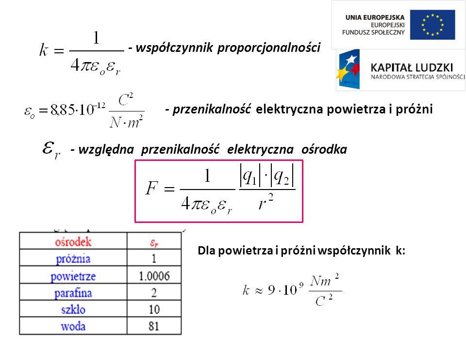 - współczynnik proporcjonalności