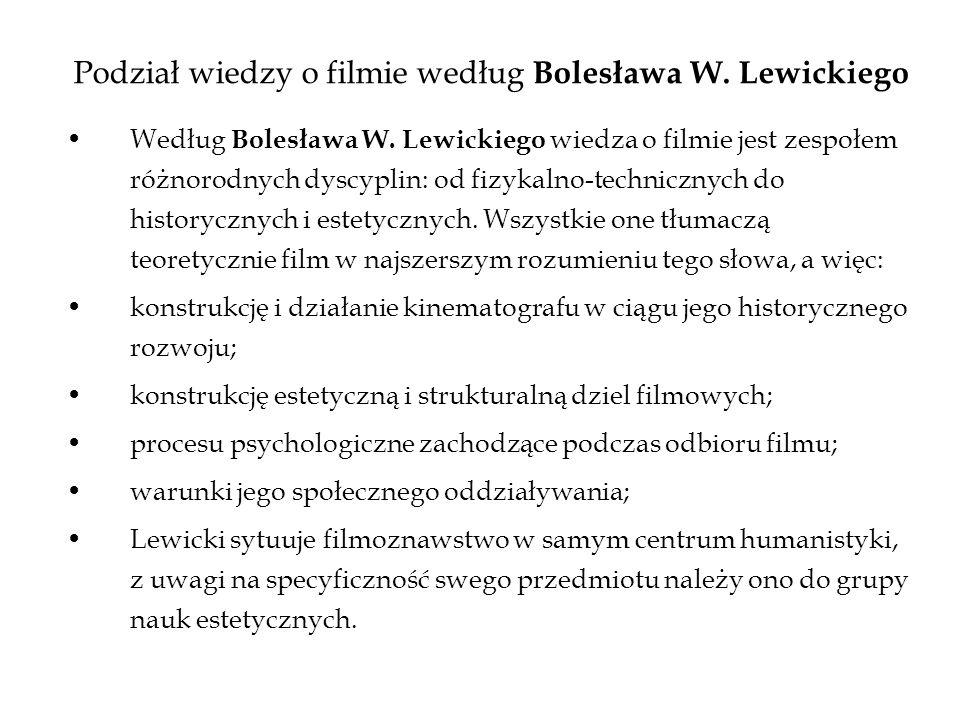 Podział wiedzy o filmie według Bolesława W. Lewickiego