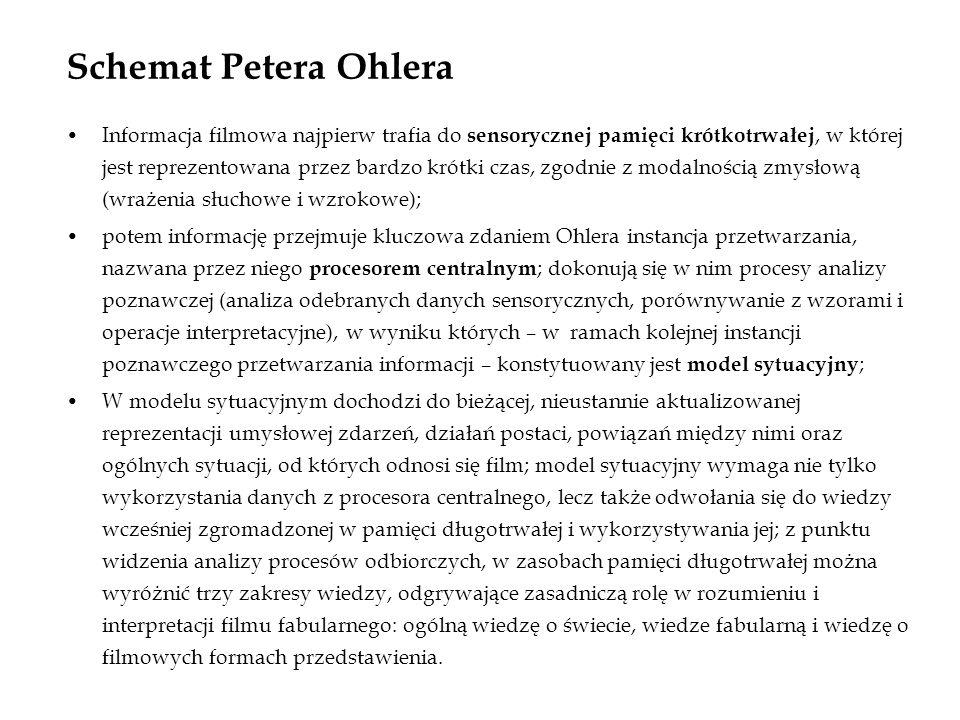 Schemat Petera Ohlera