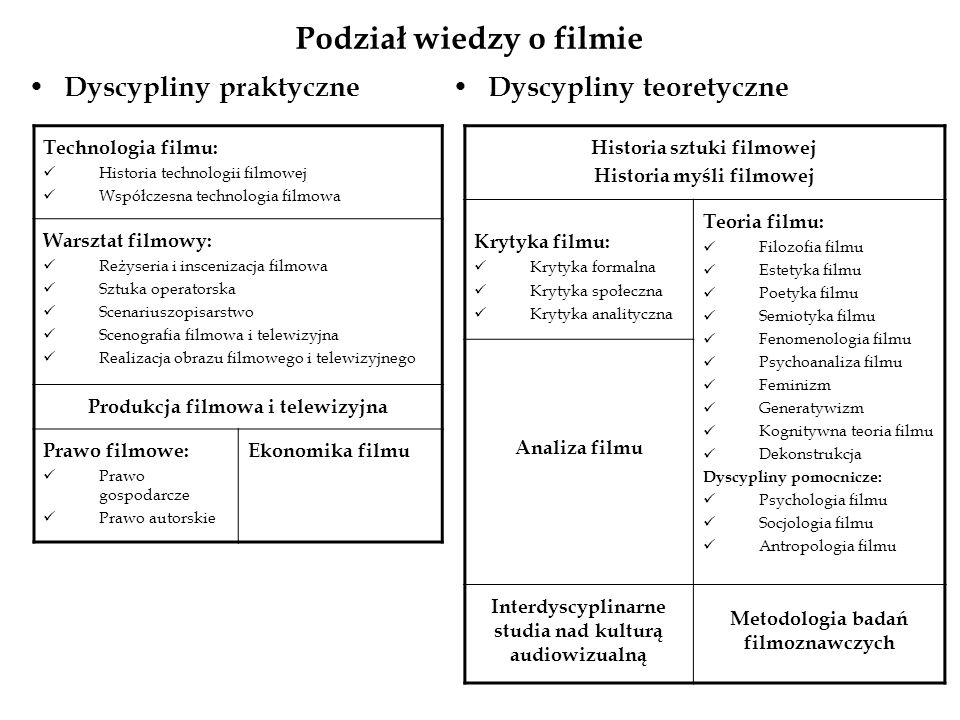 Podział wiedzy o filmie