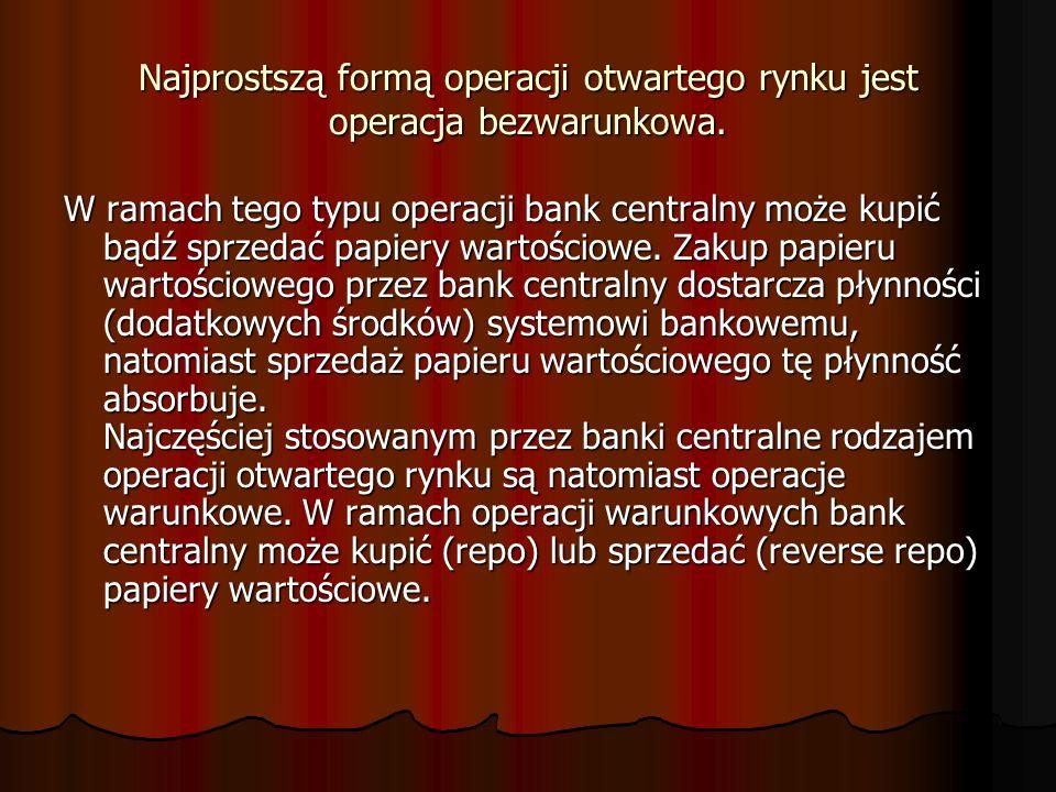 Najprostszą formą operacji otwartego rynku jest operacja bezwarunkowa.