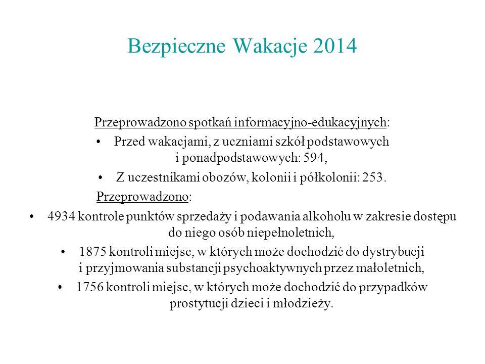 Bezpieczne Wakacje 2014 Przeprowadzono spotkań informacyjno-edukacyjnych: Przed wakacjami, z uczniami szkół podstawowych i ponadpodstawowych: 594,