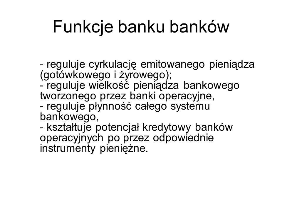 Funkcje banku banków