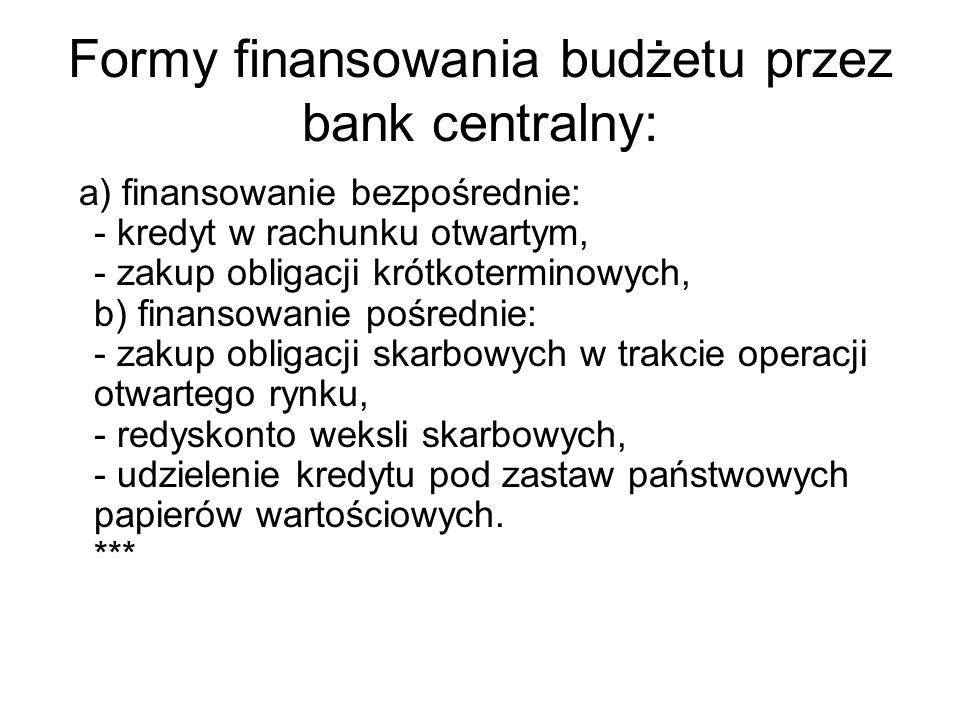 Formy finansowania budżetu przez bank centralny: