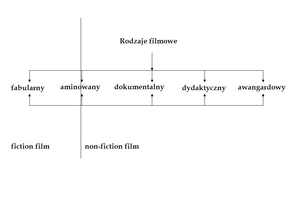 Rodzaje filmowe fabularny. aminowany. dokumentalny.