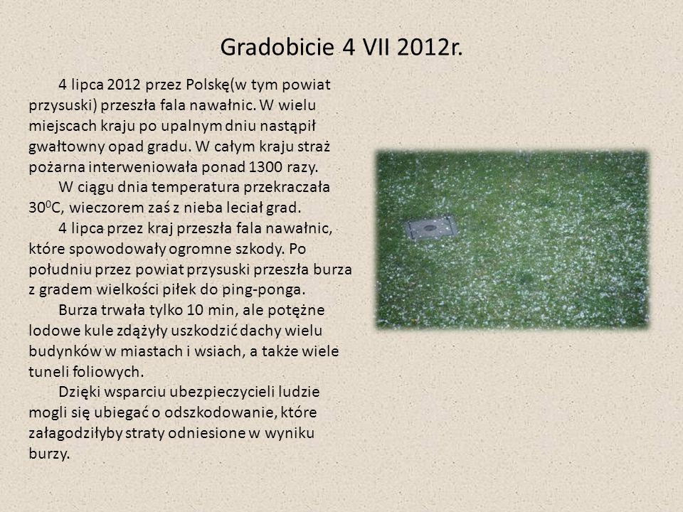 Gradobicie 4 VII 2012r.