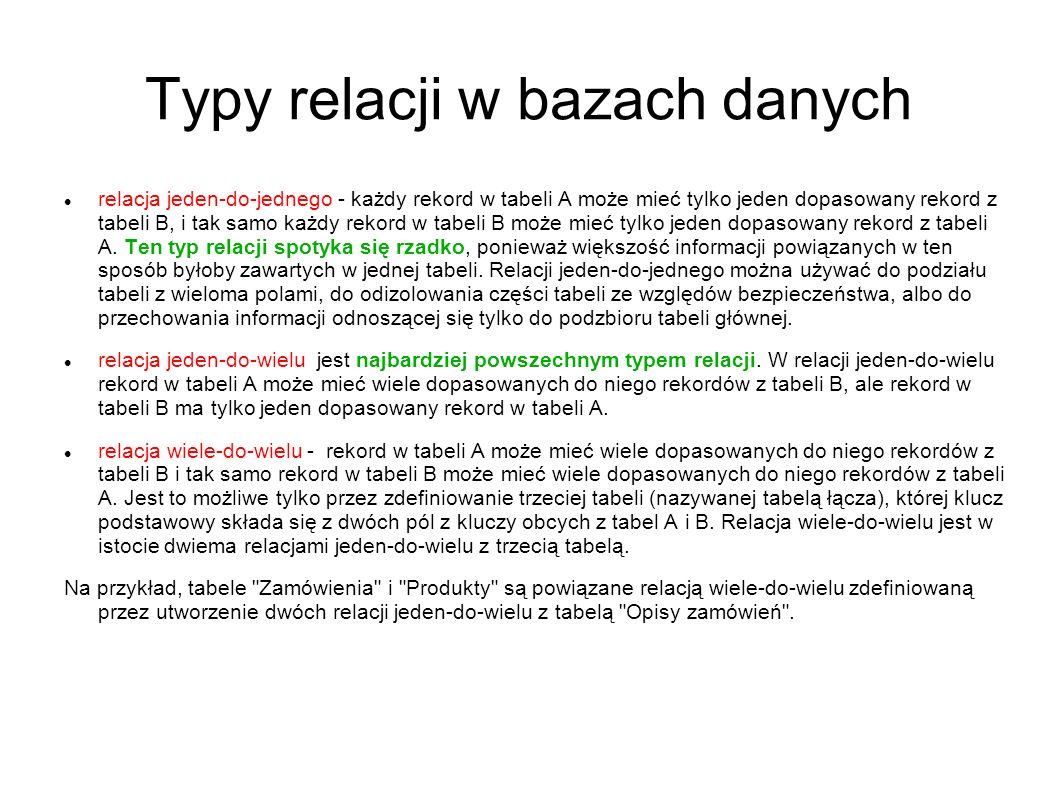 Typy relacji w bazach danych
