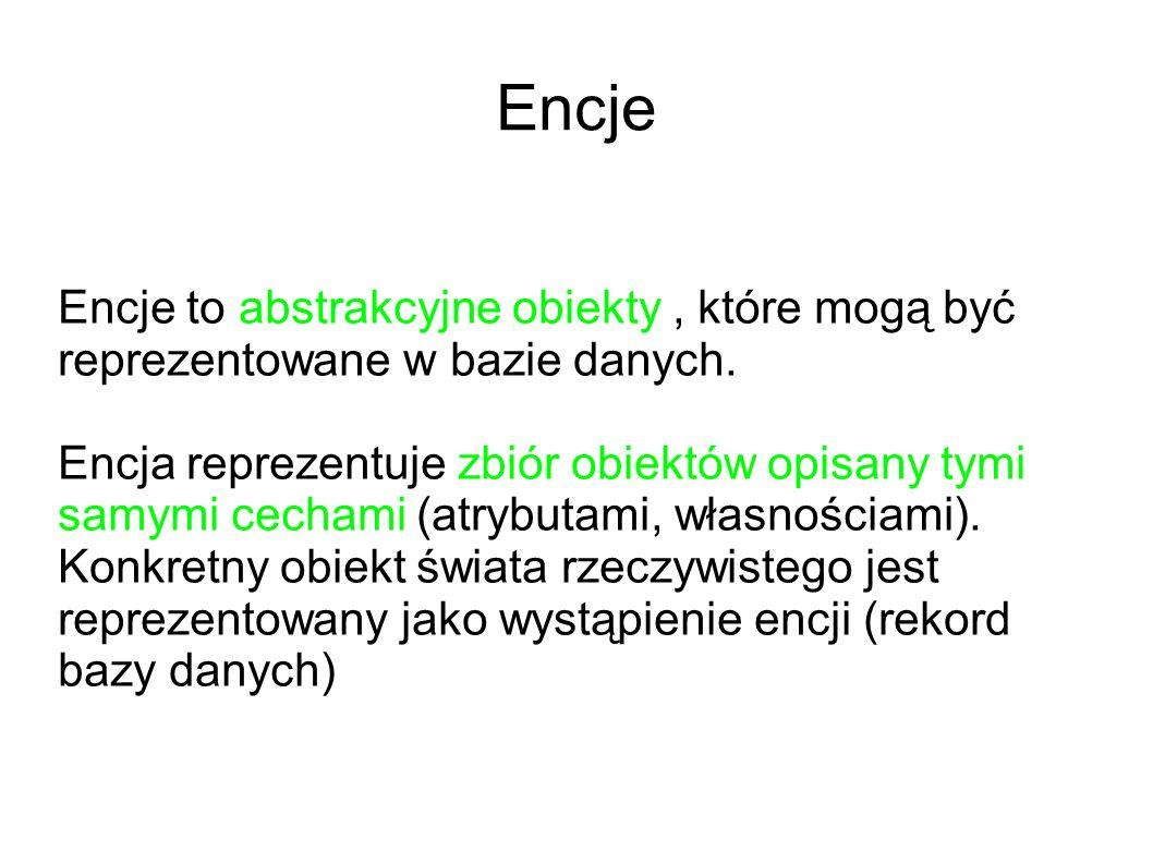 Encje Encje to abstrakcyjne obiekty , które mogą być reprezentowane w bazie danych.