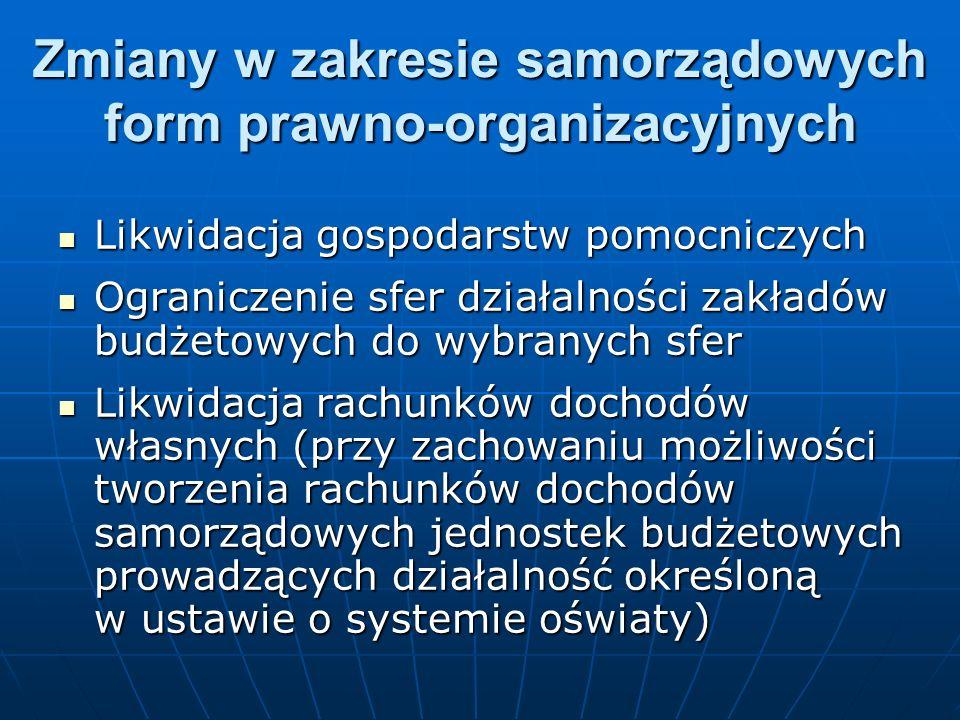 Zmiany w zakresie samorządowych form prawno-organizacyjnych