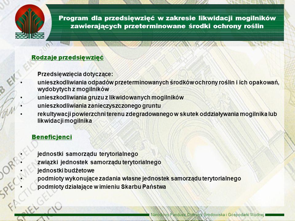Program dla przedsięwzięć w zakresie likwidacji mogilników zawierających przeterminowane środki ochrony roślin