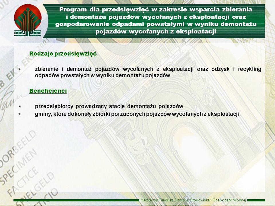 Program dla przedsięwzięć w zakresie wsparcia zbierania i demontażu pojazdów wycofanych z eksploatacji oraz gospodarowanie odpadami powstałymi w wyniku demontażu pojazdów wycofanych z eksploatacji