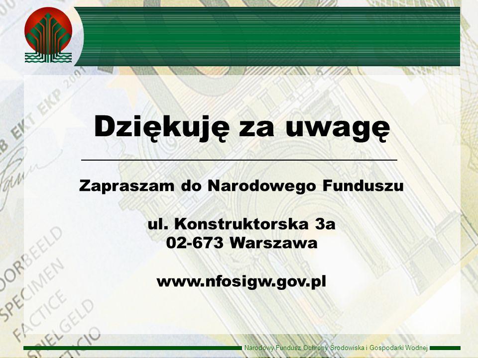 Dziękuję za uwagę Zapraszam do Narodowego Funduszu ul.