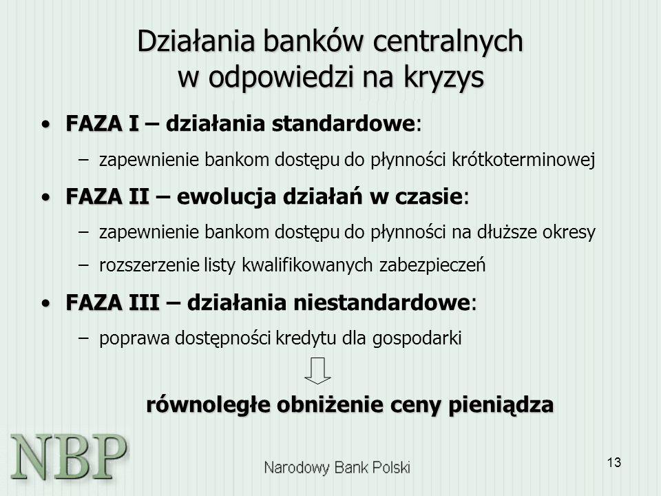 Działania banków centralnych w odpowiedzi na kryzys