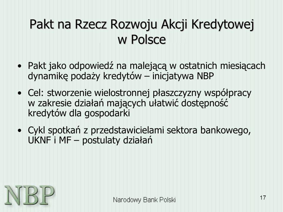 Pakt na Rzecz Rozwoju Akcji Kredytowej w Polsce