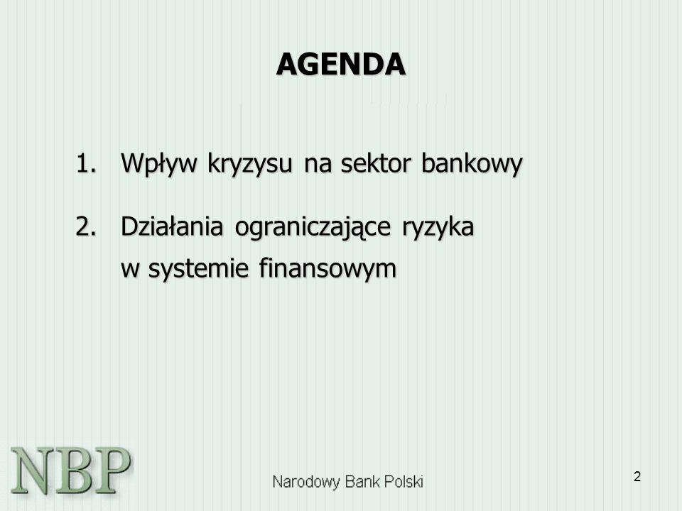 AGENDA Wpływ kryzysu na sektor bankowy