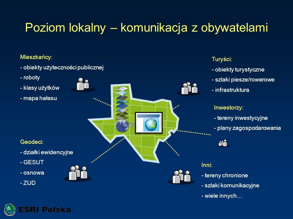 Poziom lokalny – komunikacja z obywatelami