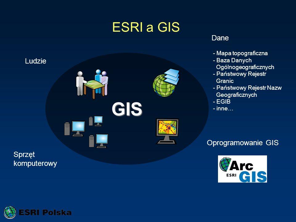 GIS ESRI a GIS Dane Ludzie Oprogramowanie GIS Sprzęt komputerowy