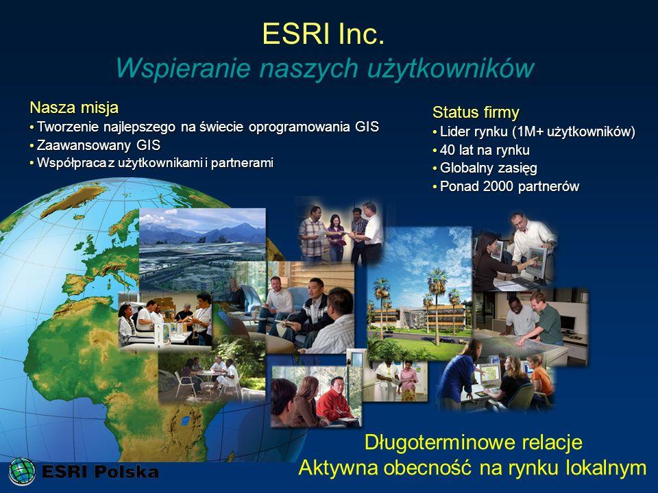 ESRI Inc. Wspieranie naszych użytkowników