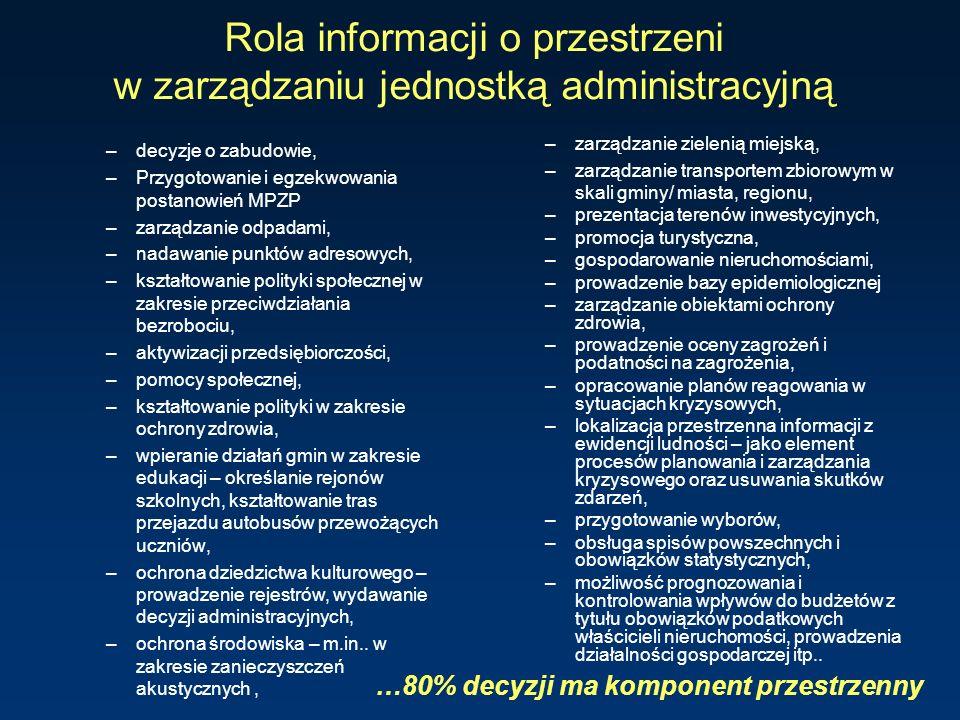 Rola informacji o przestrzeni w zarządzaniu jednostką administracyjną