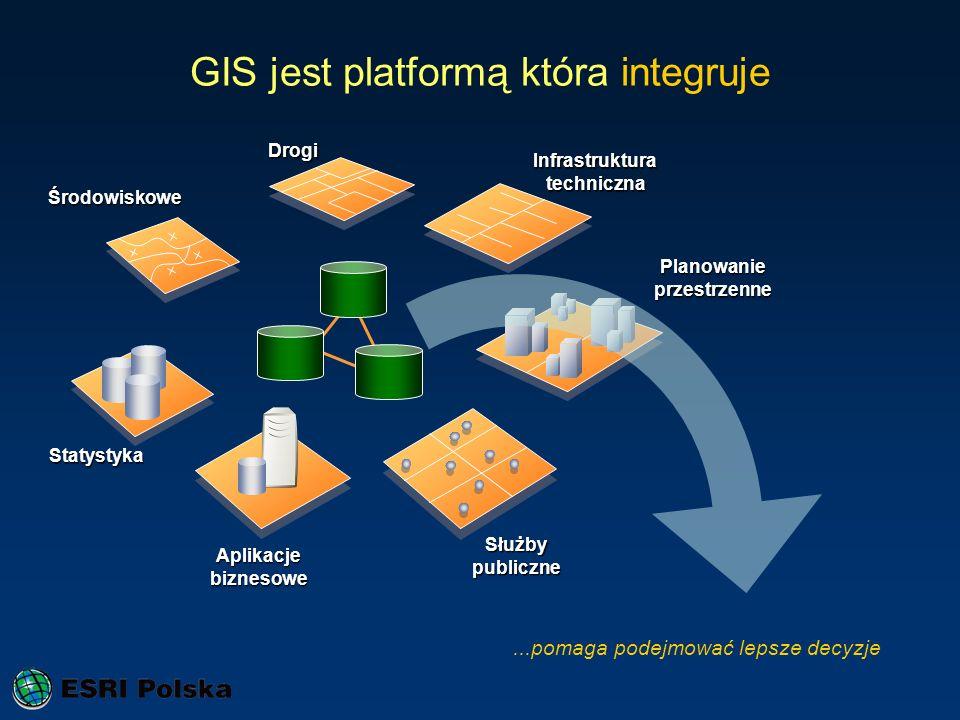 GIS jest platformą która integruje