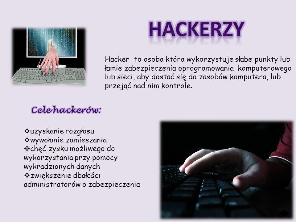 HAcKERZY Cele hackerów: