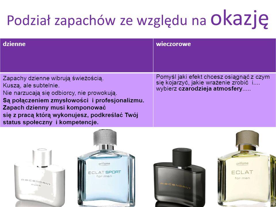 Podział zapachów ze względu na okazję