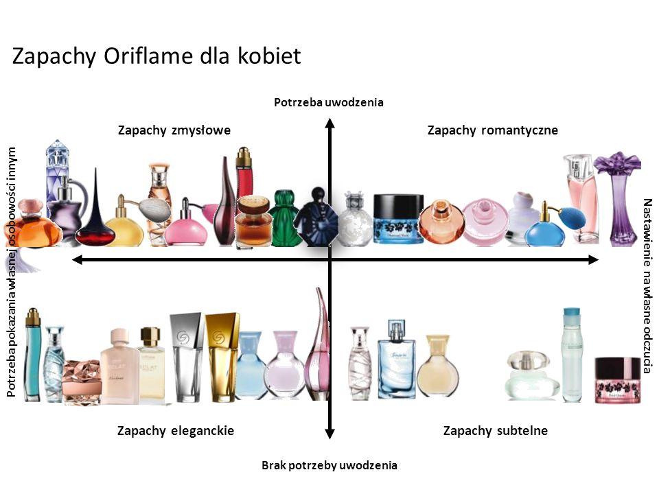 Zapachy Oriflame dla kobiet