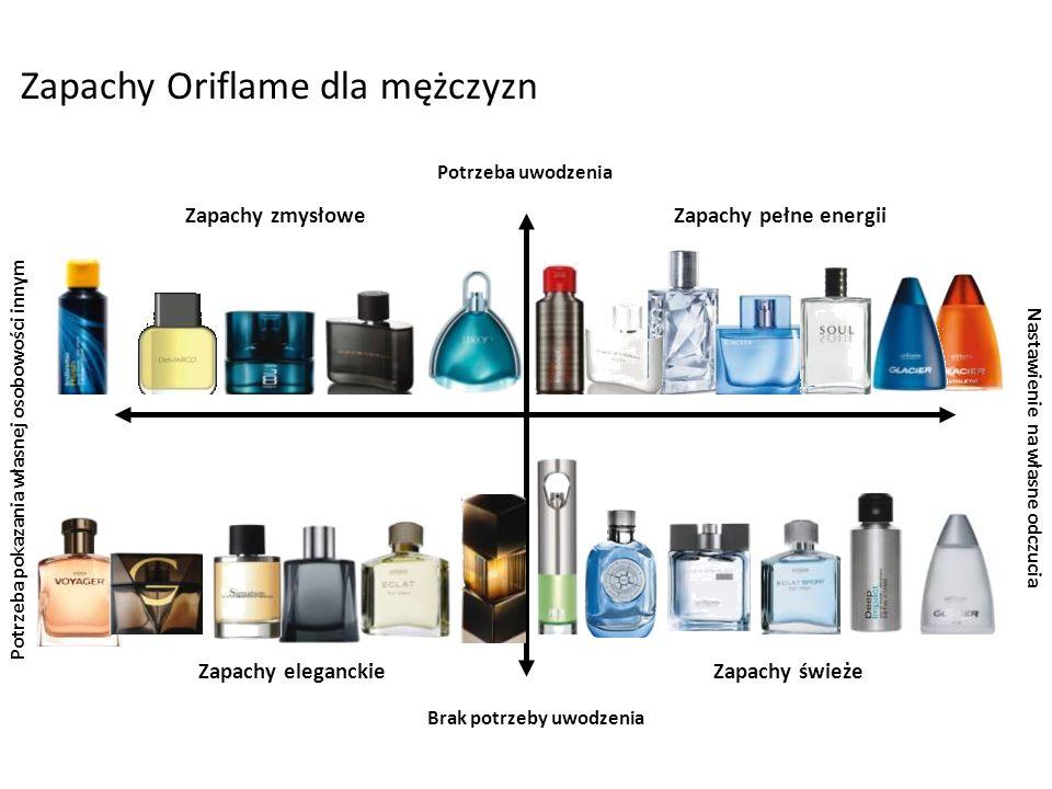 Zapachy Oriflame dla mężczyzn