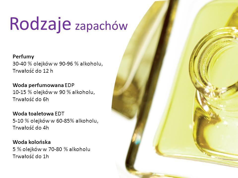 Rodzaje zapachów Perfumy
