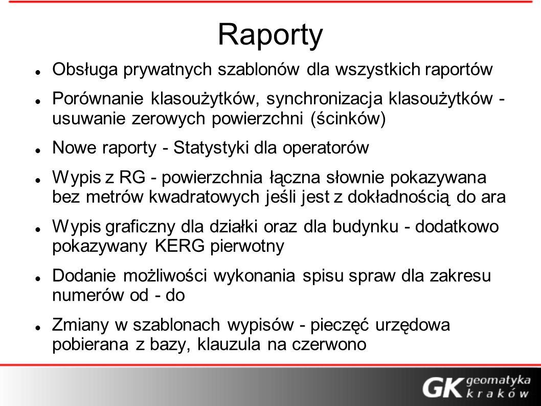 Raporty Obsługa prywatnych szablonów dla wszystkich raportów