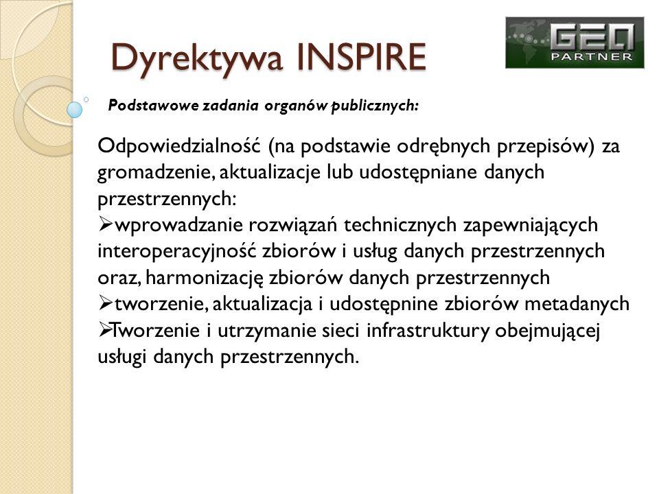 Dyrektywa INSPIRE Podstawowe zadania organów publicznych: