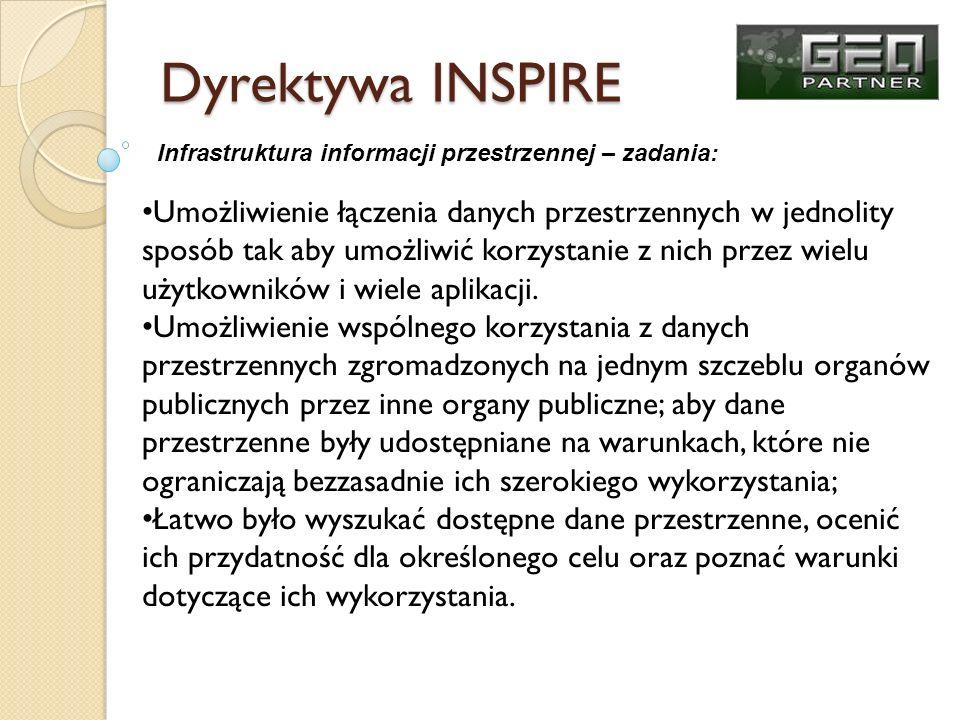 Dyrektywa INSPIRE Infrastruktura informacji przestrzennej – zadania: