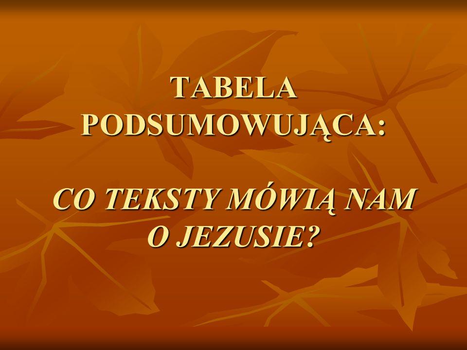 TABELA PODSUMOWUJĄCA: CO TEKSTY MÓWIĄ NAM O JEZUSIE