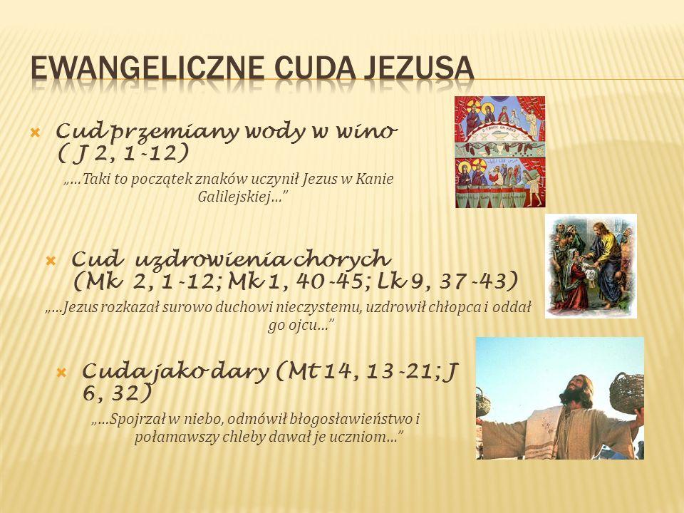 Ewangeliczne cuda Jezusa