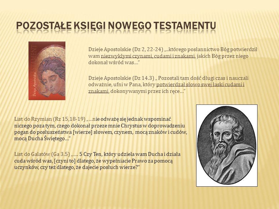 Pozostałe księgi Nowego Testamentu