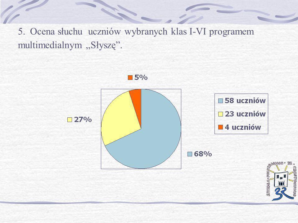 """5. Ocena słuchu uczniów wybranych klas I-VI programem multimedialnym """"Słyszę ."""